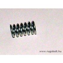 Nyomórugó - 2,0x13x25 mm -  menetszám: 1+5,5+1 - horganyzott