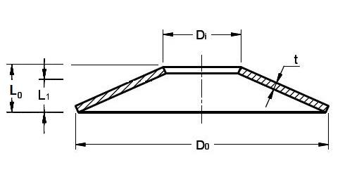 tányárrugó  méretezés